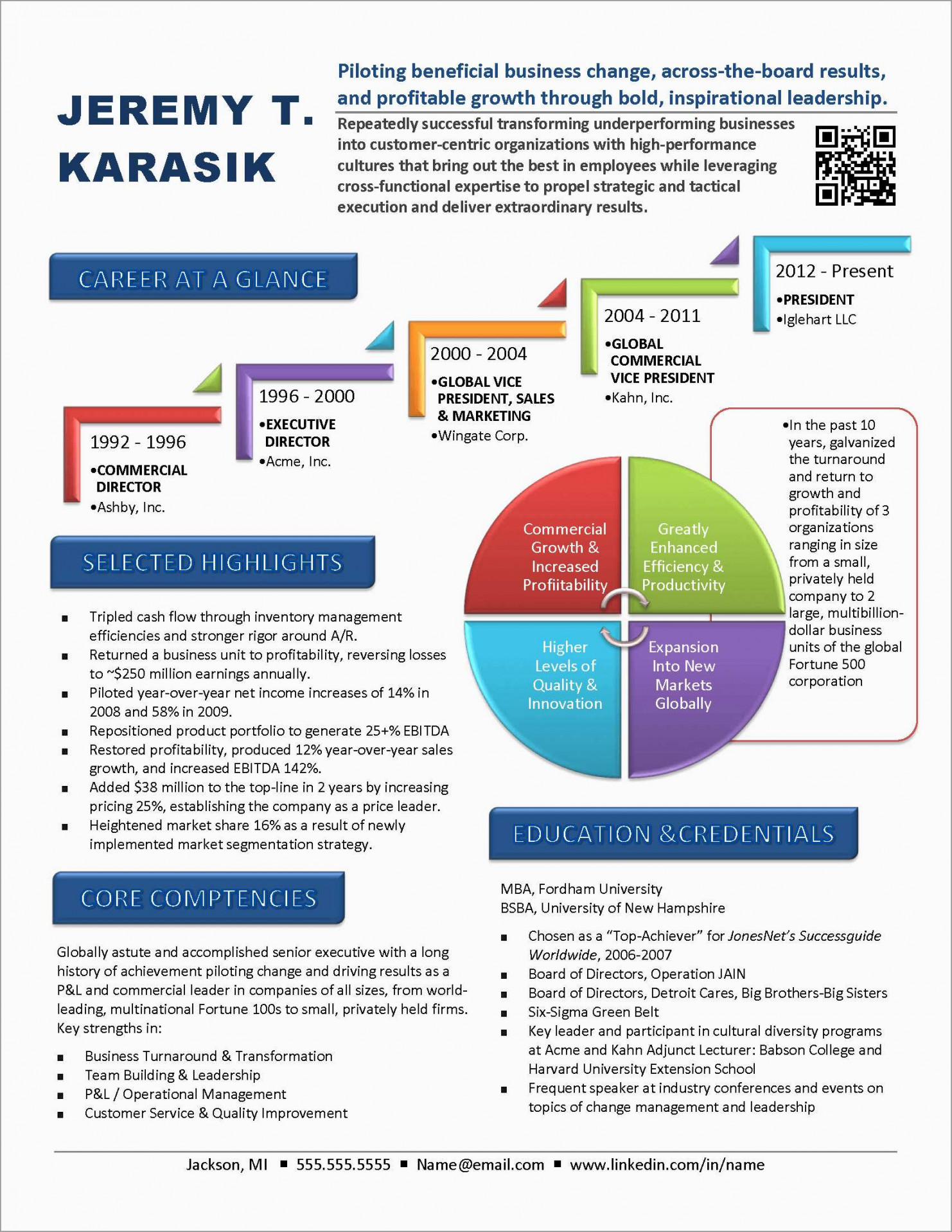 awesome free ceo resume templates best of template award winning builder example costume Resume Free Ceo Resume Templates