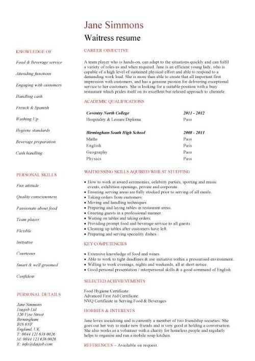 beginner waitress resume for you entry level server production support analyst sample Resume Entry Level Server Resume