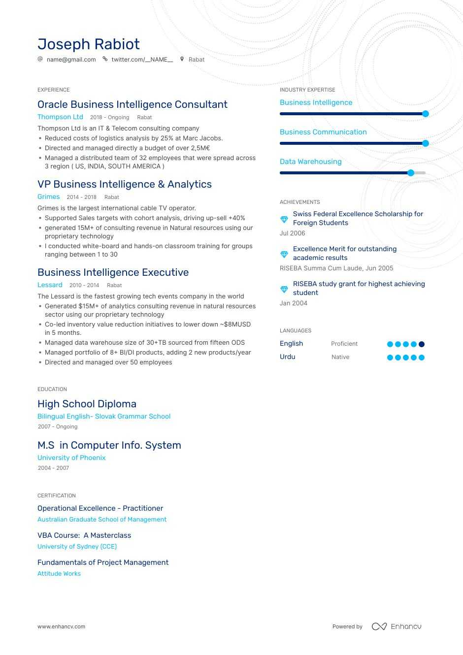 best agile business analyst resume examples with objectives skills templates rest api Resume Rest Api Business Analyst Resume