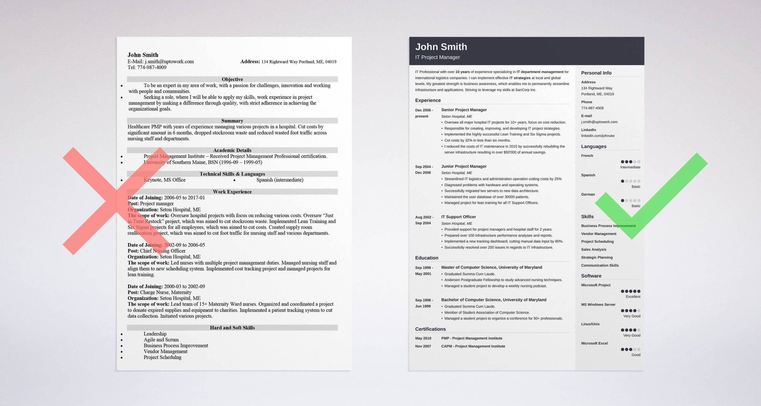 best project manager resume examples template guide program management bullets makeover Resume Program Management Resume Bullets