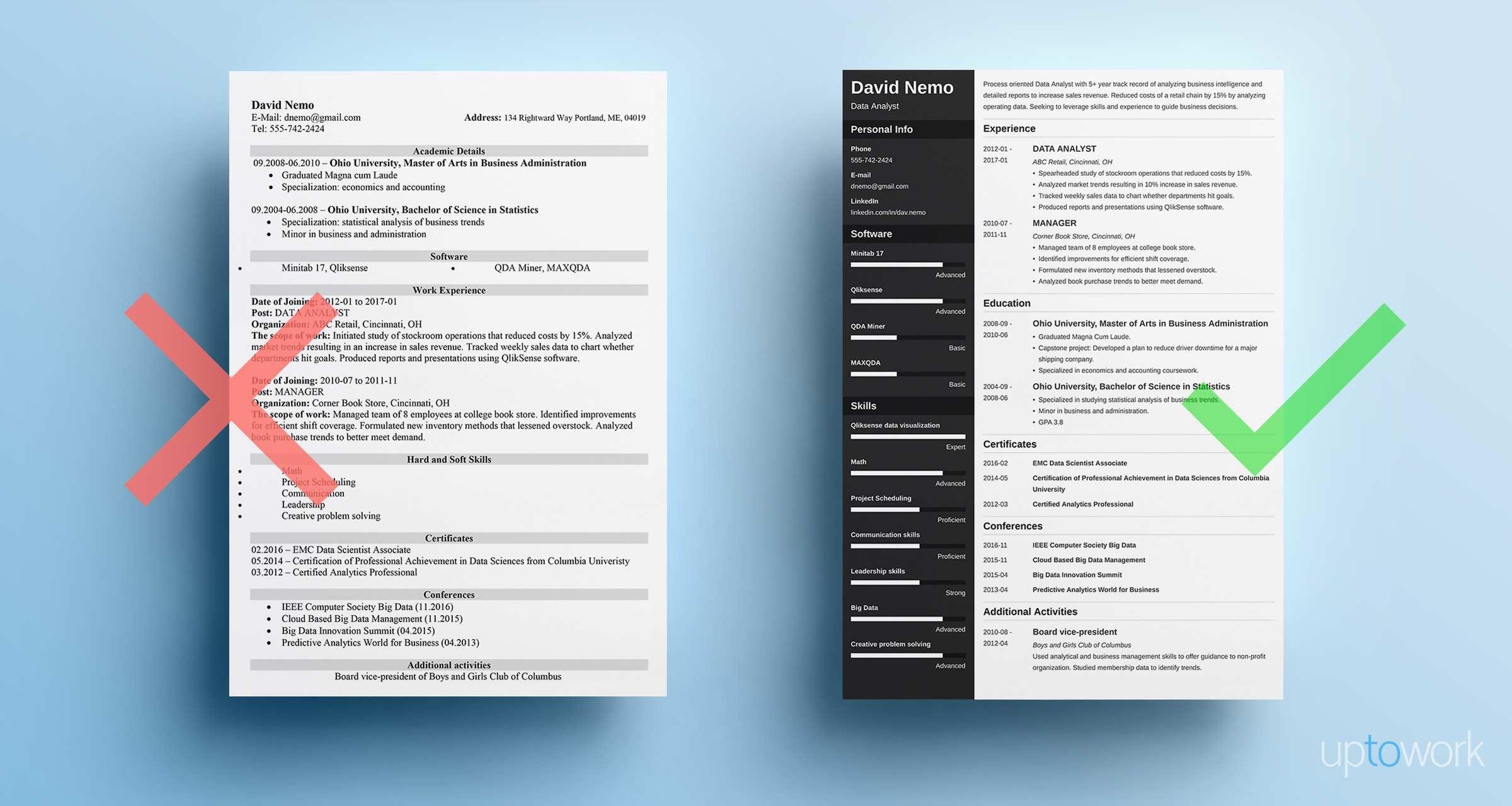 best resume builders free paid features professional review uptowork template financial Resume Professional Resume Review