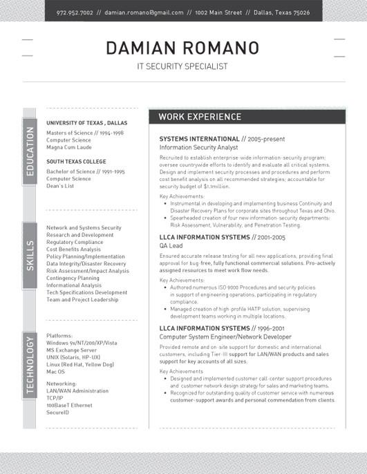 best resume examples loft resumes santiago template thestructured 1024x1024 business Resume Santiago Resume Template