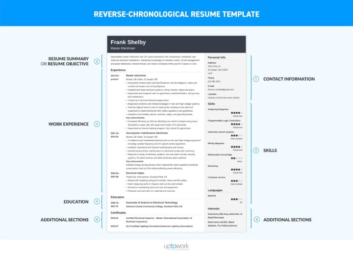 best resume format professional samples should use template example of the reverse Resume Should I Use A Resume Template