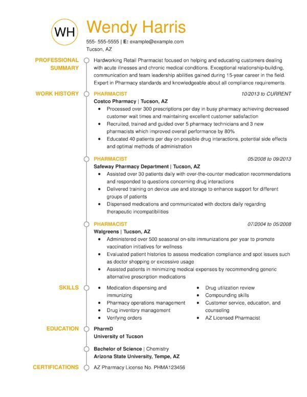 best resume templates for my perfect should use template standout pharmacist Resume Should I Use A Resume Template