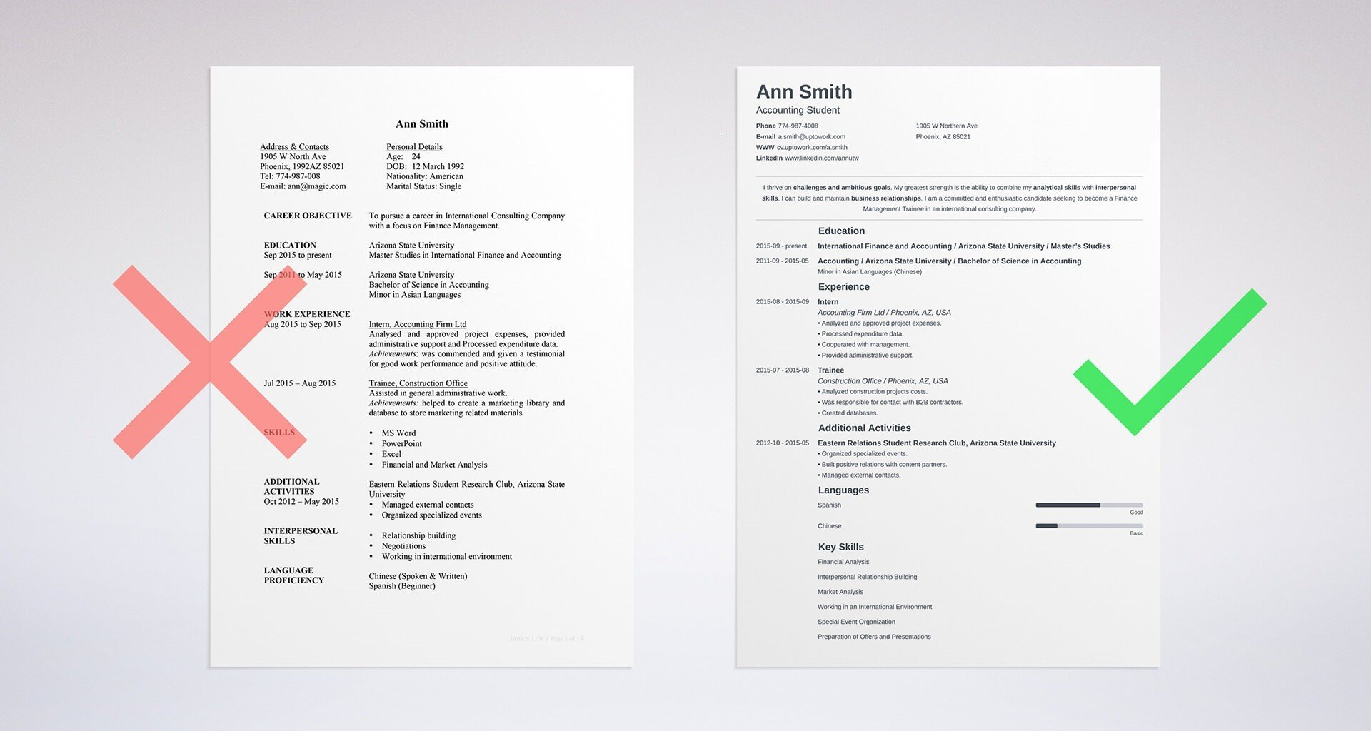 best resume tips tricks writing advice samples for making great business analyst examples Resume Tips For Making A Great Resume