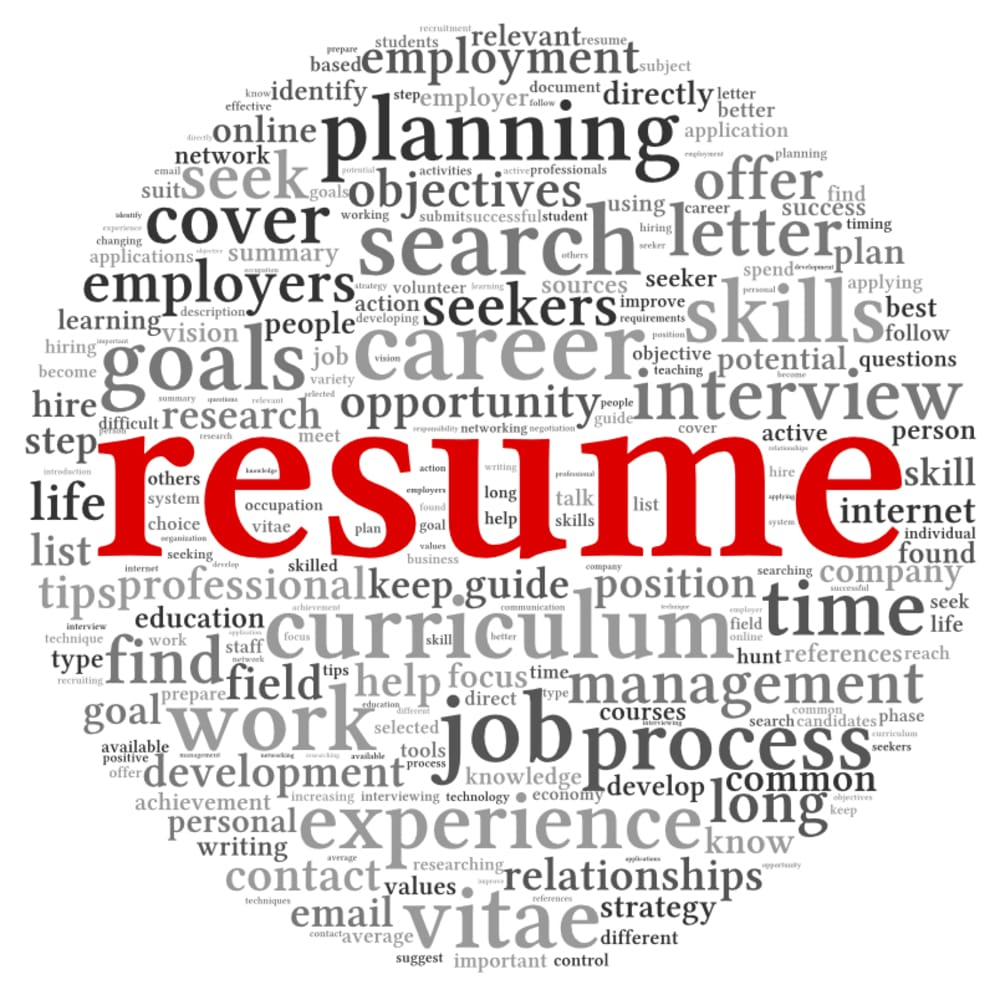best resume writing service dubai research paper for companies outline office word Resume Best Resume Writing Companies