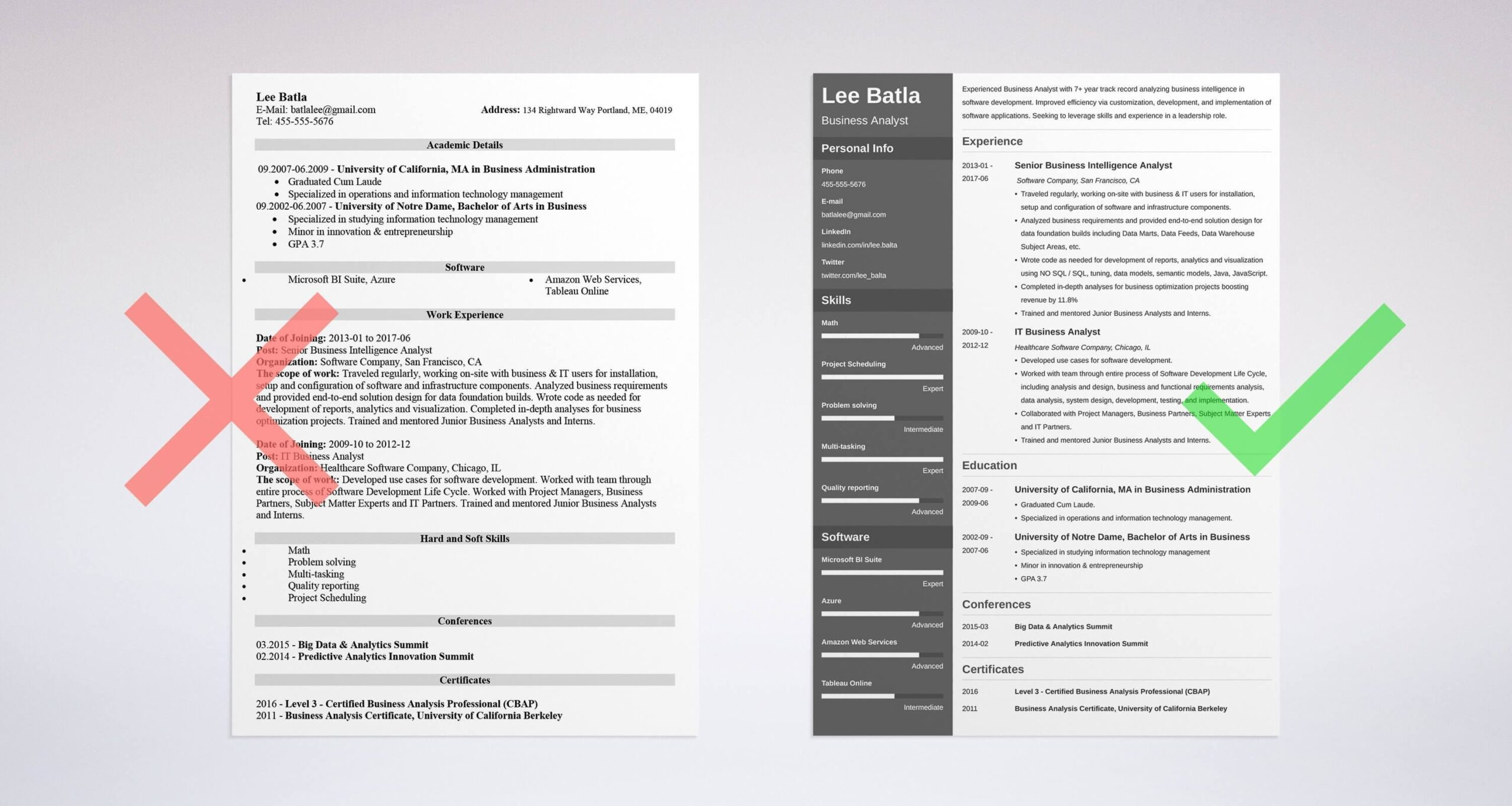 business analyst resume samples summary examples analytics profile email example material Resume Analytics Profile Resume