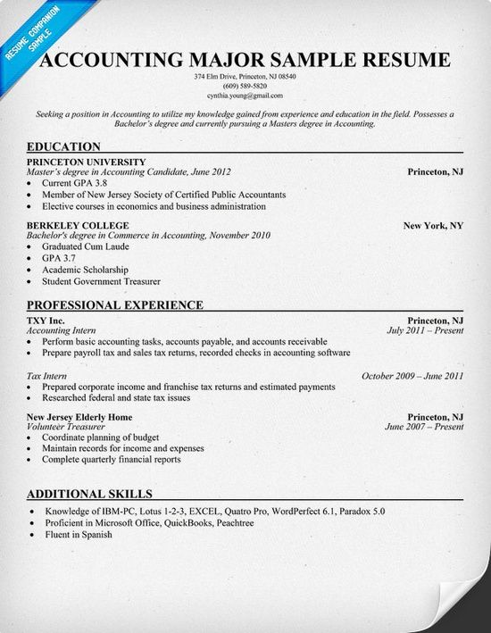 candidate for masters degree on resume good simple chemistry tutor self employed format Resume Candidate For Masters Degree Resume