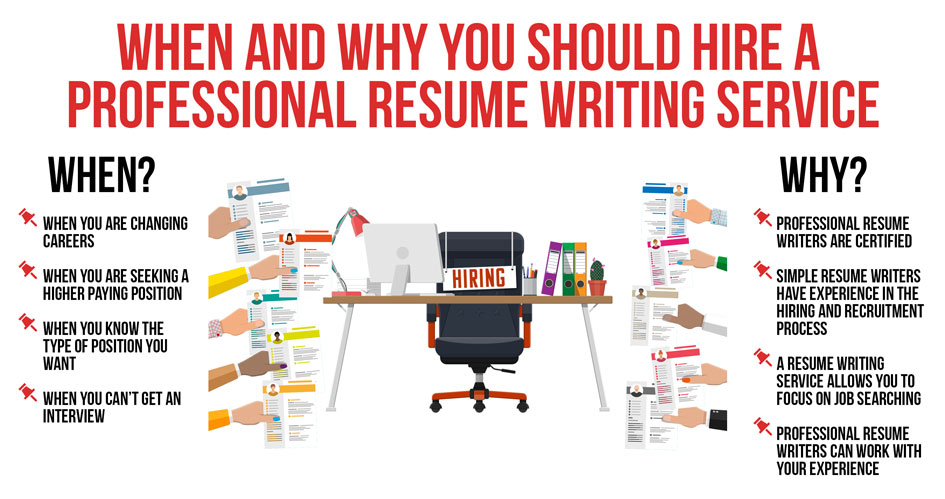career services archives simple resume by employment boost low cost writers writing when Resume Resume Writing Services