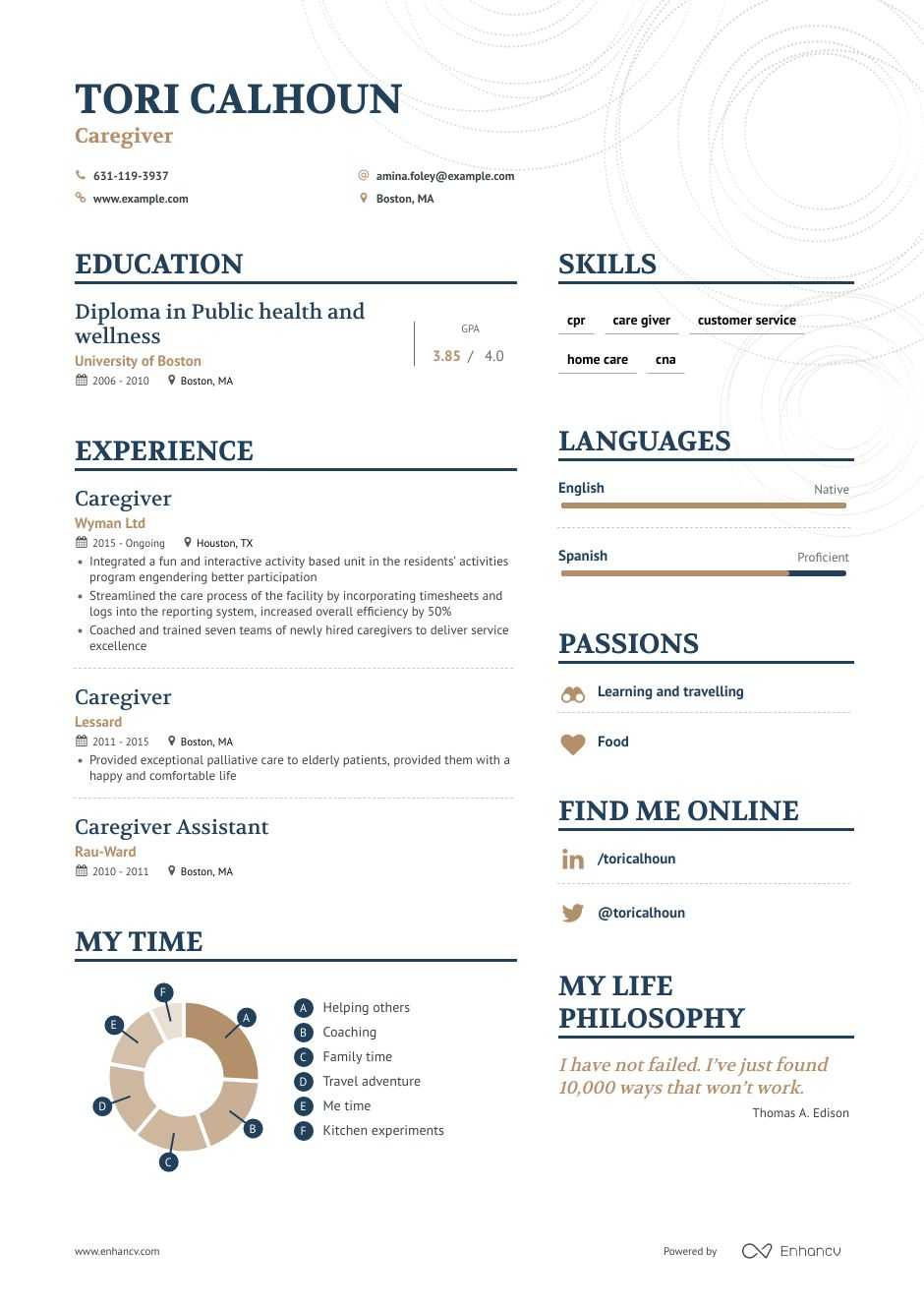 caregiver resume examples do and don ts for enhancv description army intelligence analyst Resume Caregiver Description For Resume