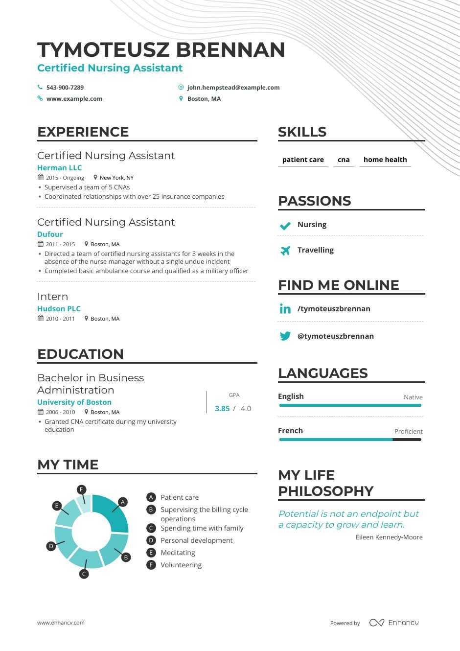 certified nursing assistant resume samples and writing guide for enhancv example perfect Resume Certified Nursing Assistant Resume Example