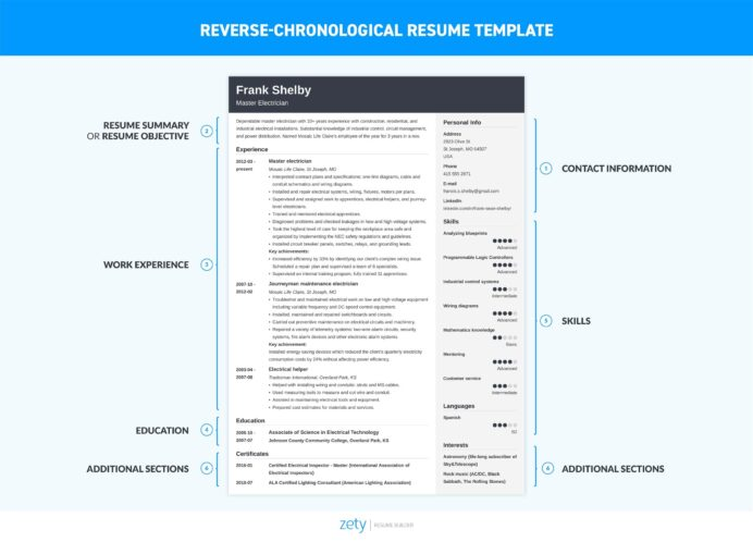 chronological resume template format examples free functional to write alex conroy Resume Free Functional Resume Template 2019
