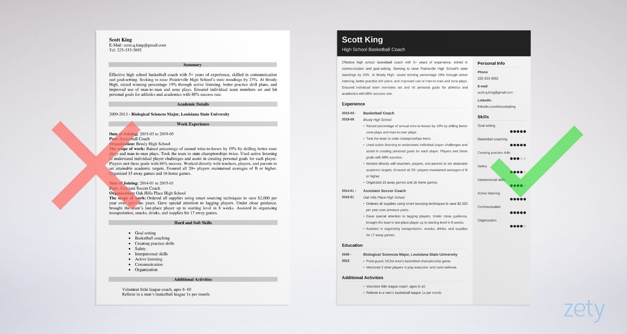 coaching resume samples also for high school coach jobs sports template example Resume High School Sports Resume Template