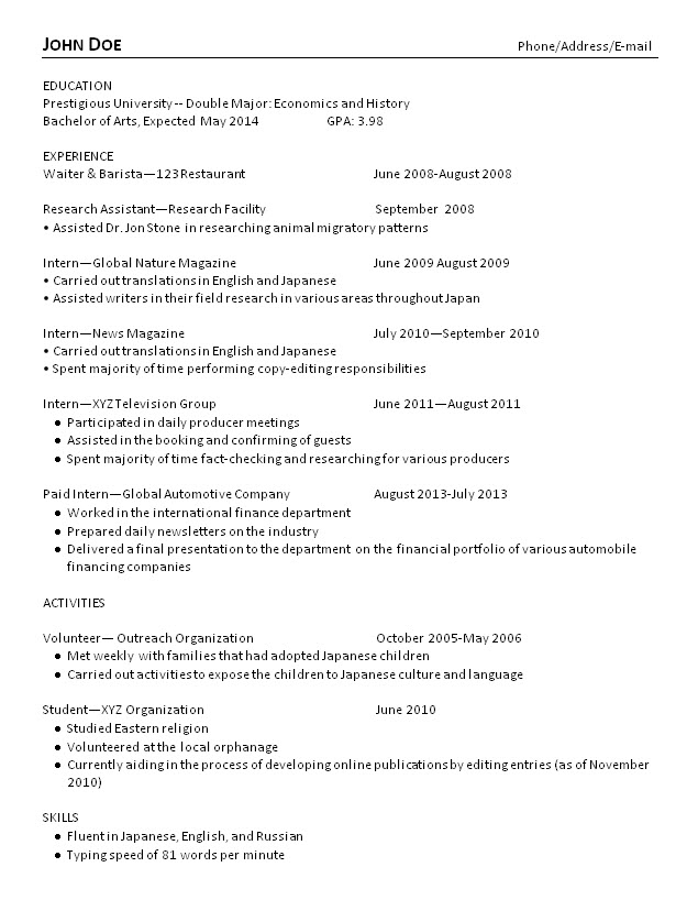 college grad resume examples and advice makeover recent samples old new customer service Resume Recent College Grad Resume Samples