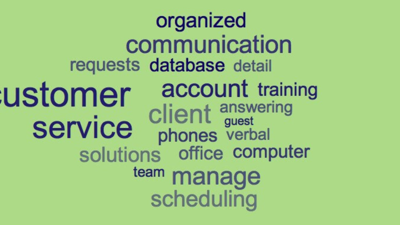 customer service keywords for your resume jobscan blog words customerservice 1280x720 Resume Resume Power Words For Customer Service