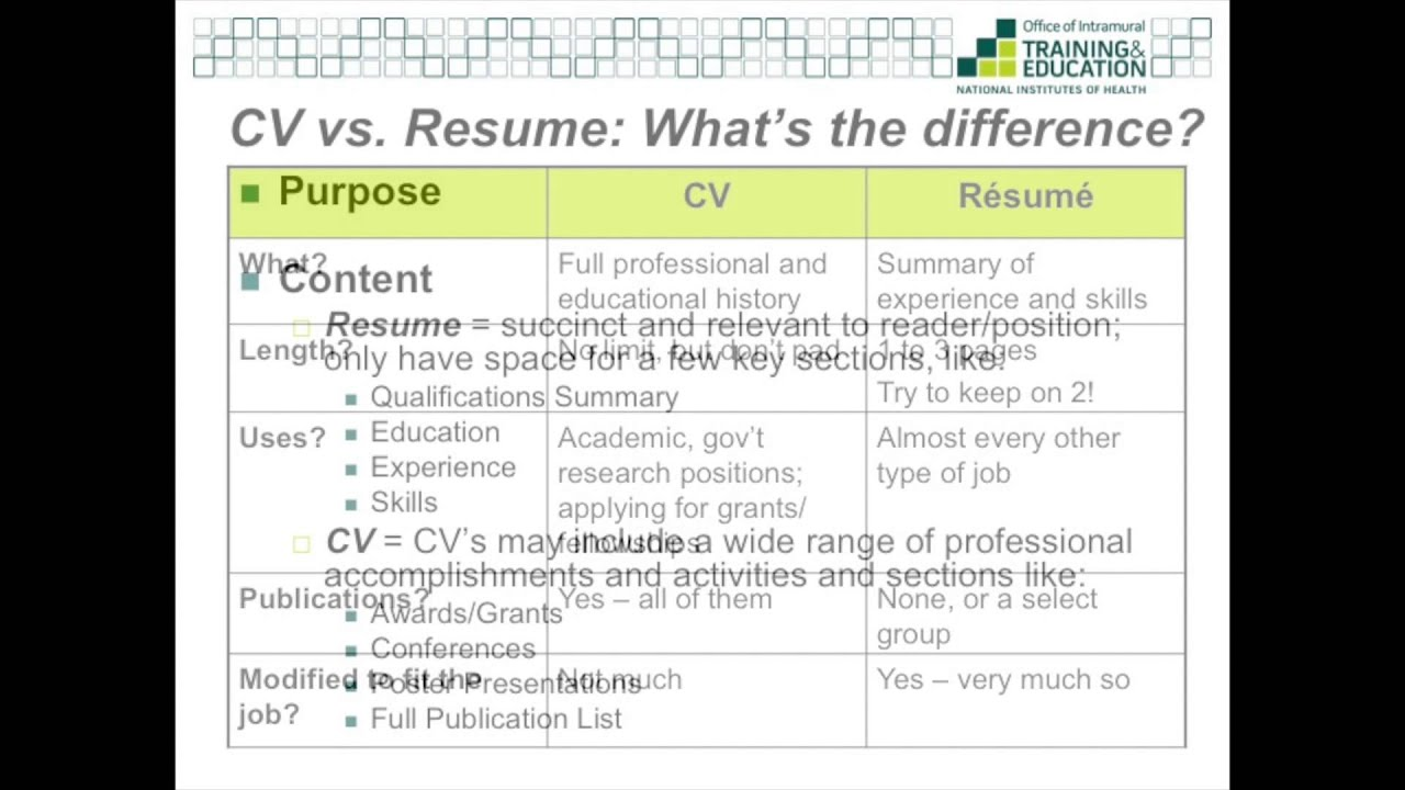 cv vs resume the difference between and curriculum vitae special skills for communication Resume Difference Between Resume And Curriculum Vitae