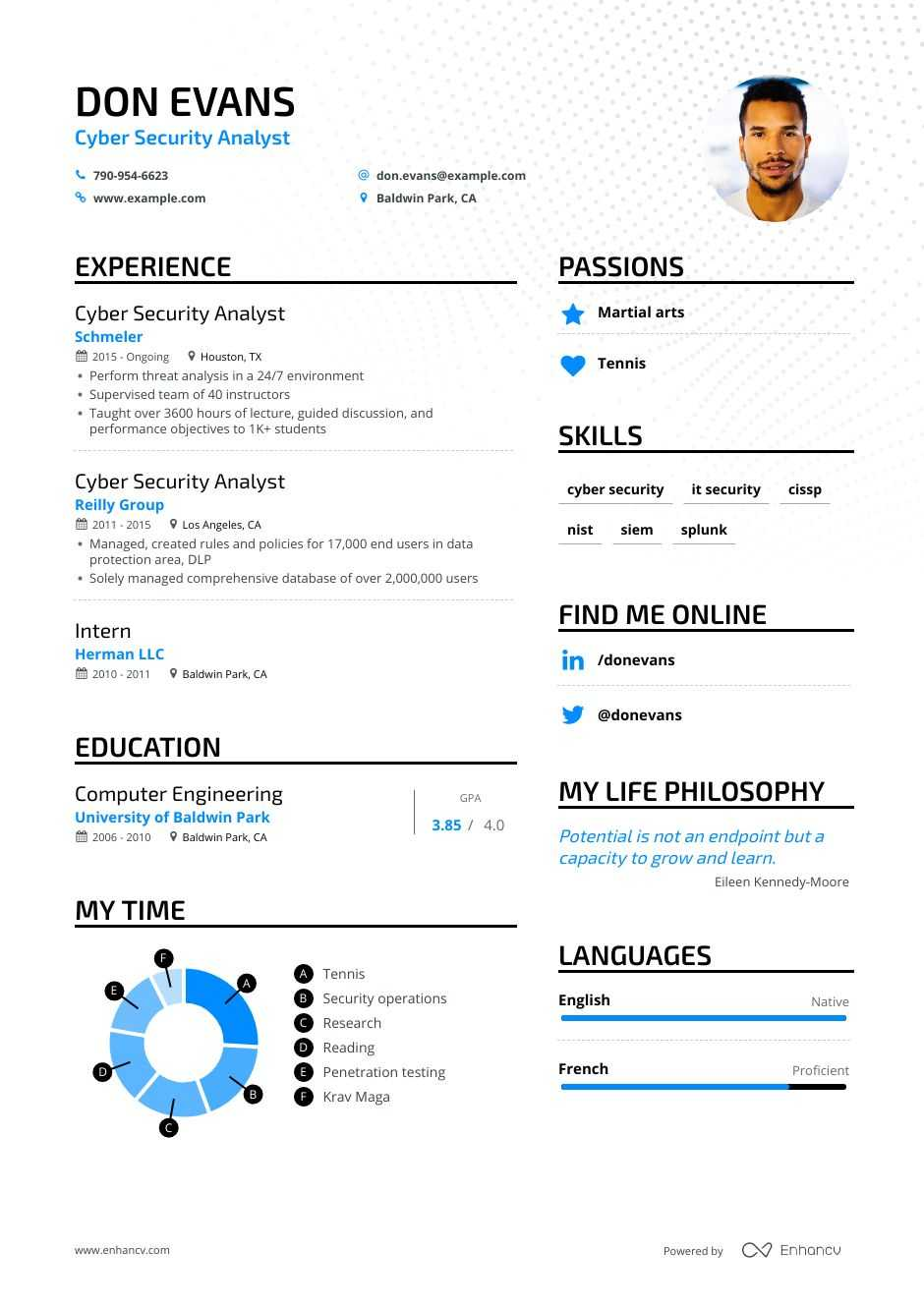 cyber security analyst resume examples guide pro tips enhancv information sample family Resume Information Security Analyst Sample Resume