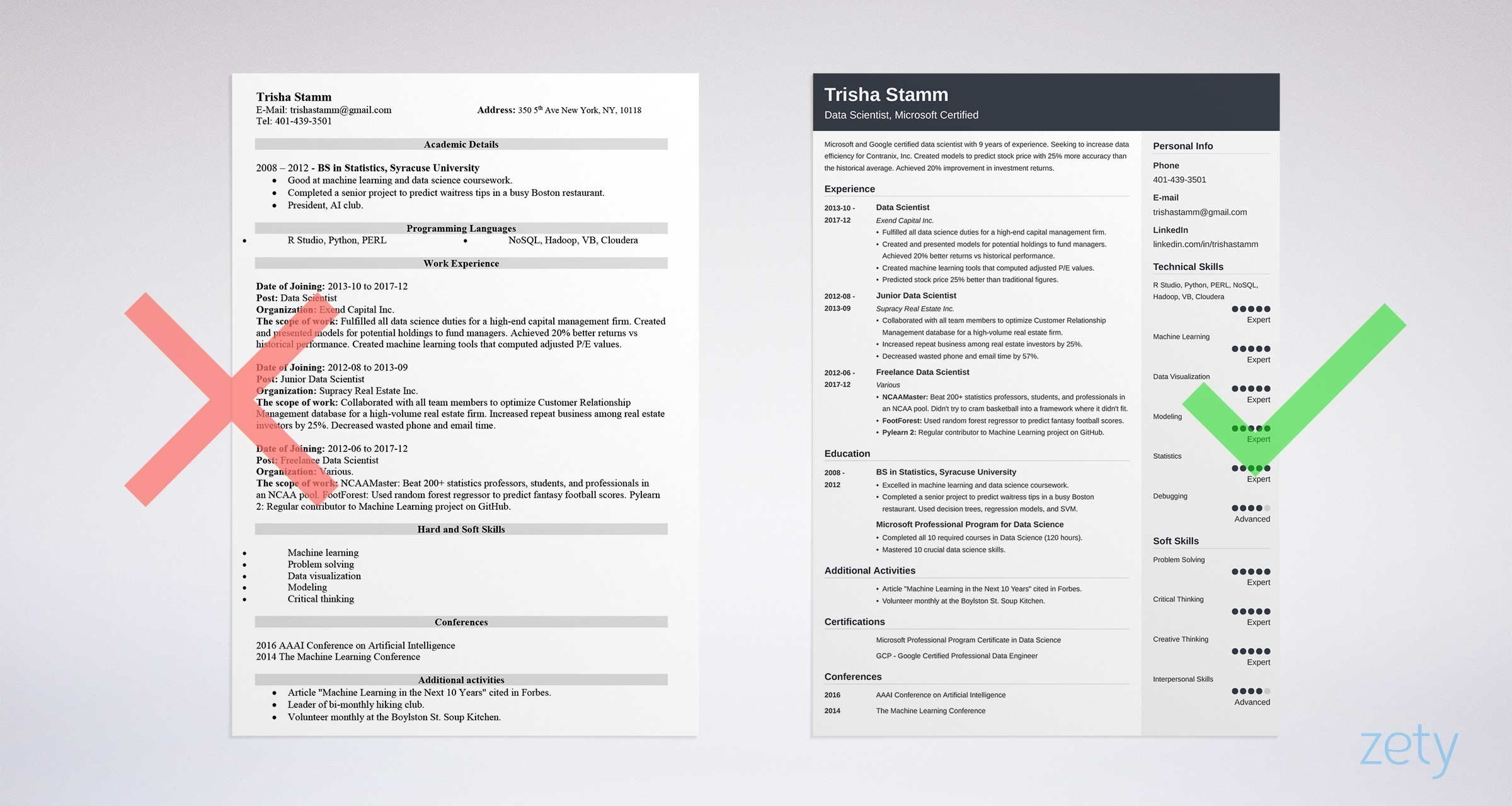 data scientist resume sample template driven guide fresher licenses and certifications on Resume Data Scientist Fresher Resume Sample