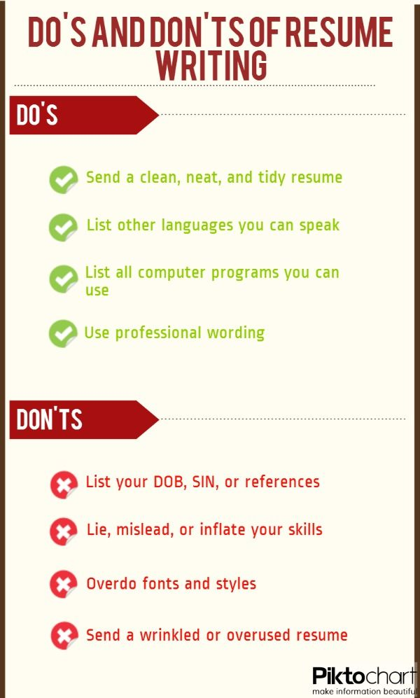 do and don ts piktochart infographic editor resume writing cover letter for advice jeff Resume Jeff The Career Coach Resume Mistakes