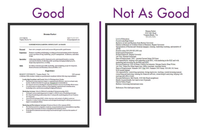 does resume look like for first job making your good customer service summary community Resume Making Your First Resume