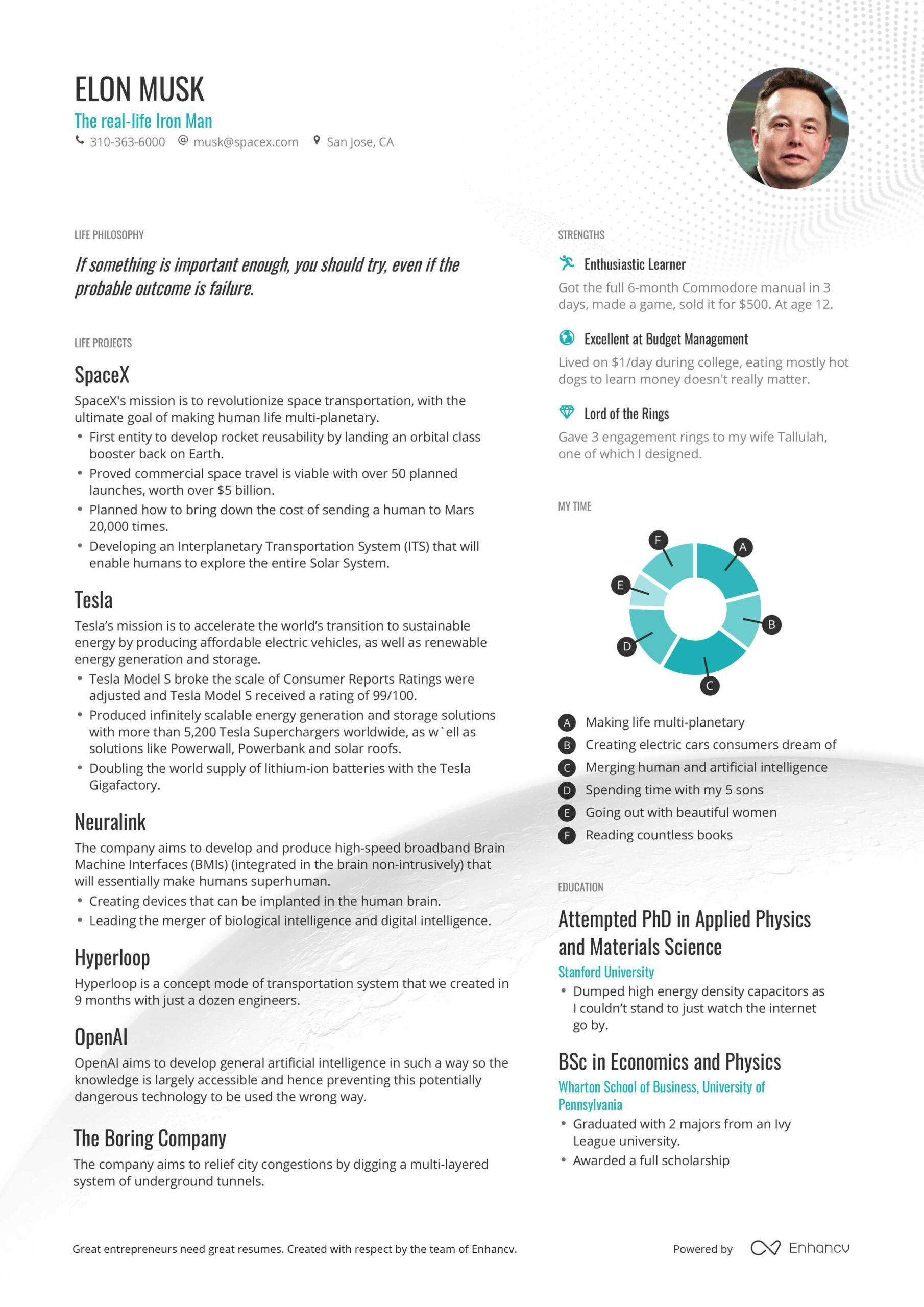 elon musk ceo resume example in one enhancv free templates cna objective blind cover Resume Free Ceo Resume Templates