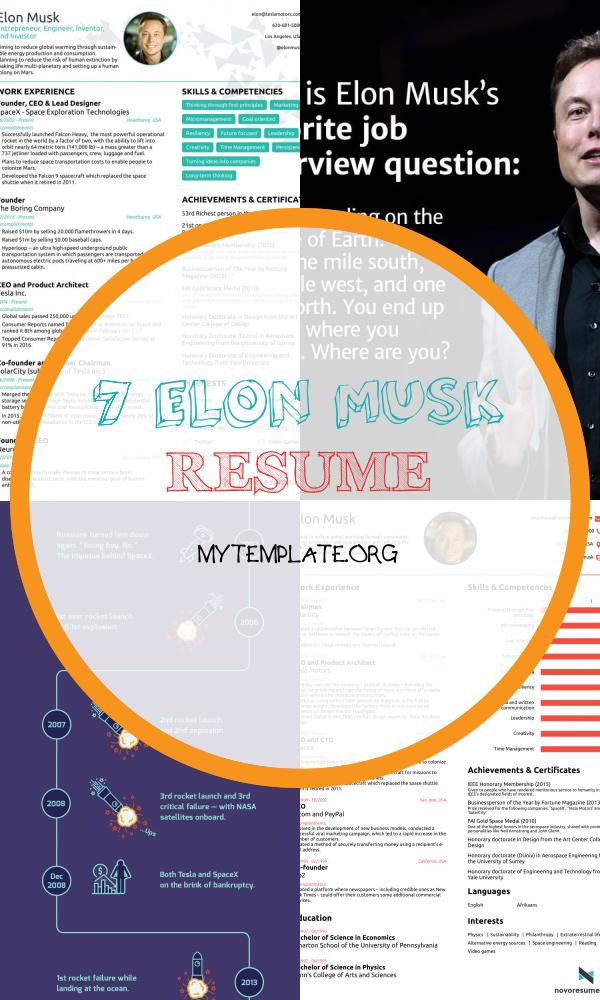 elon musk resume free templates template of impressive pin fresher graphic designer Resume Elon Musk Resume Template Free Download
