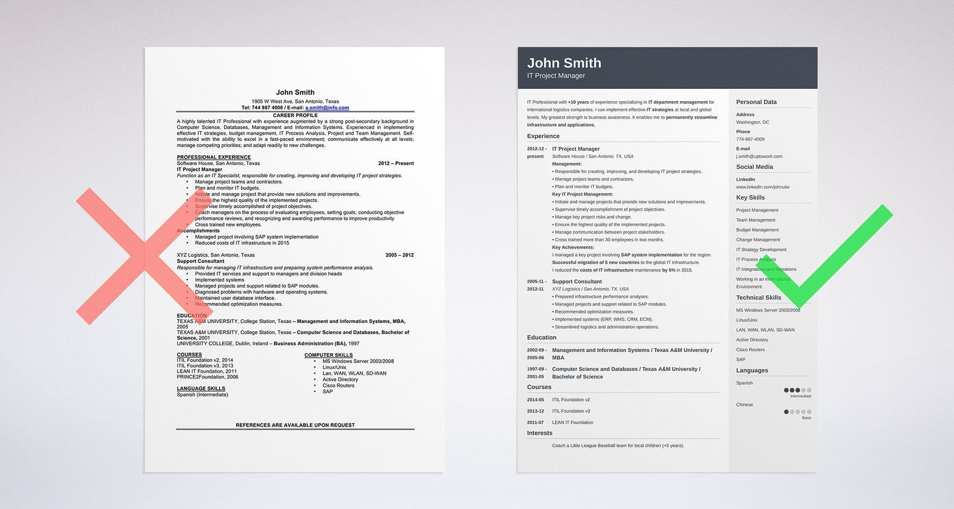 emailing resume job application email samples content for sending to get more jobs rental Resume Content For Sending Resume
