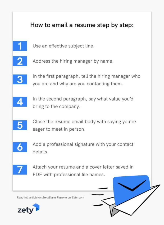 emailing resume job application email samples for submission to step by beacon outline Resume Email For Resume Submission Samples