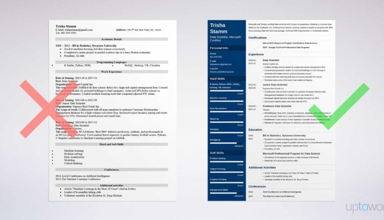 engineering resume updated chinese government scholarships apply format 750x430 chief Resume Engineering Resume Format