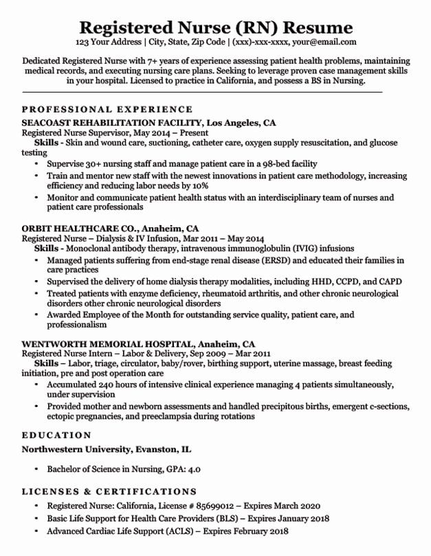 entry level registered nurse resume beautiful rn sample tips nursing examples buzzwords Resume Nursing Resume Buzzwords