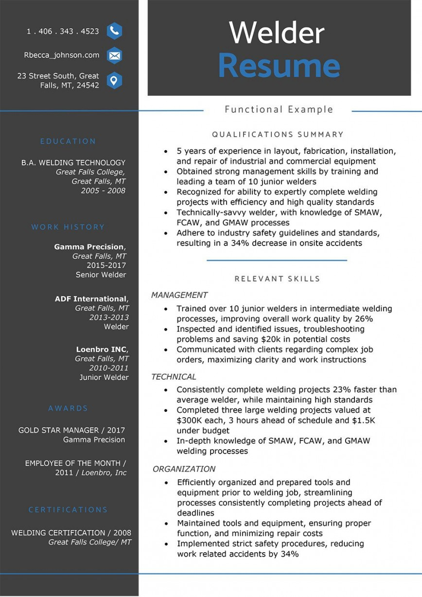 free functional resume template addictionary remarkable ideas brief of scrum master data Resume Free Functional Resume Template 2019