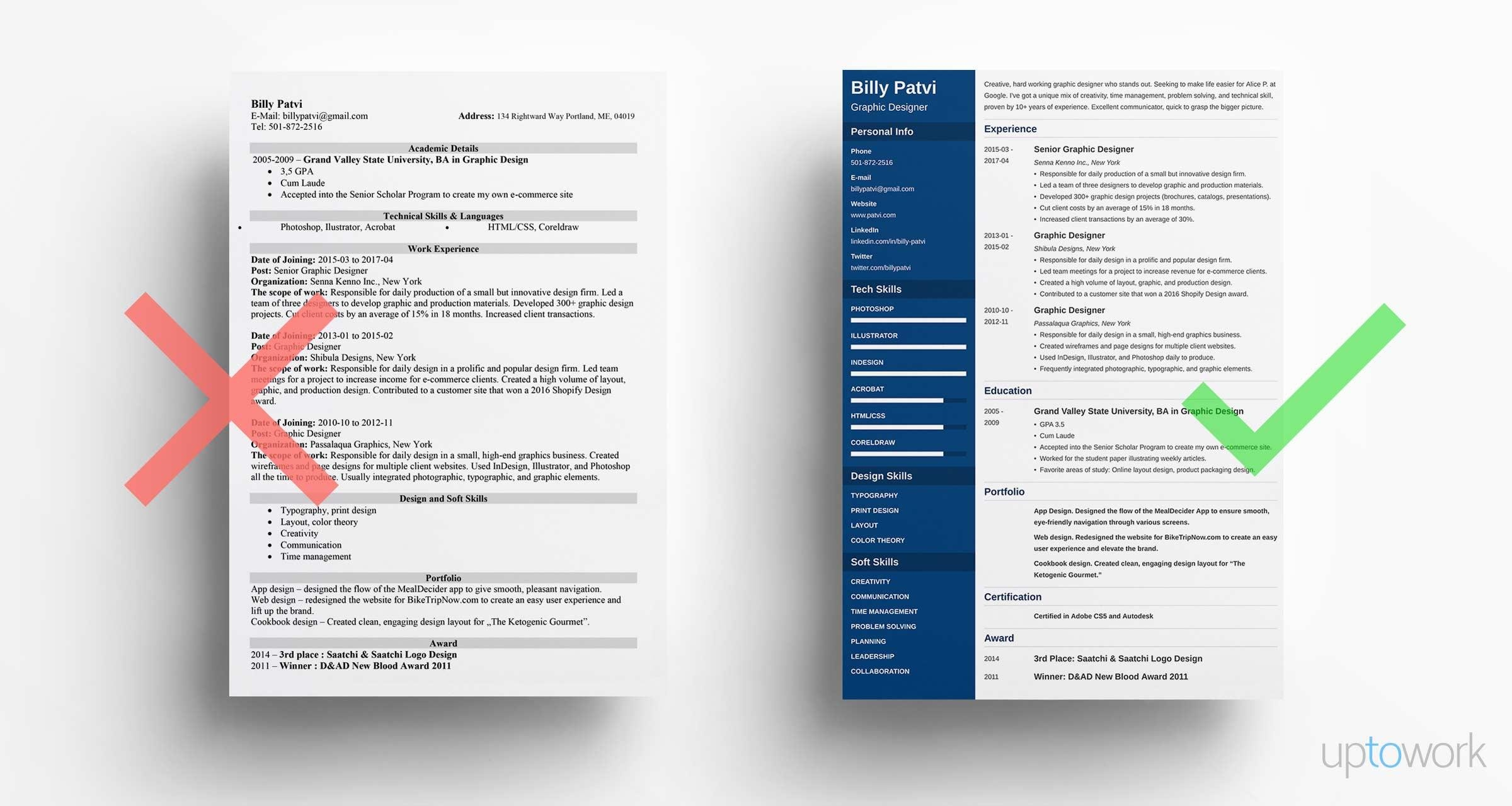 graphic designer resume examples and design tips for professional samples healthcare Resume Professional Graphic Design Resume