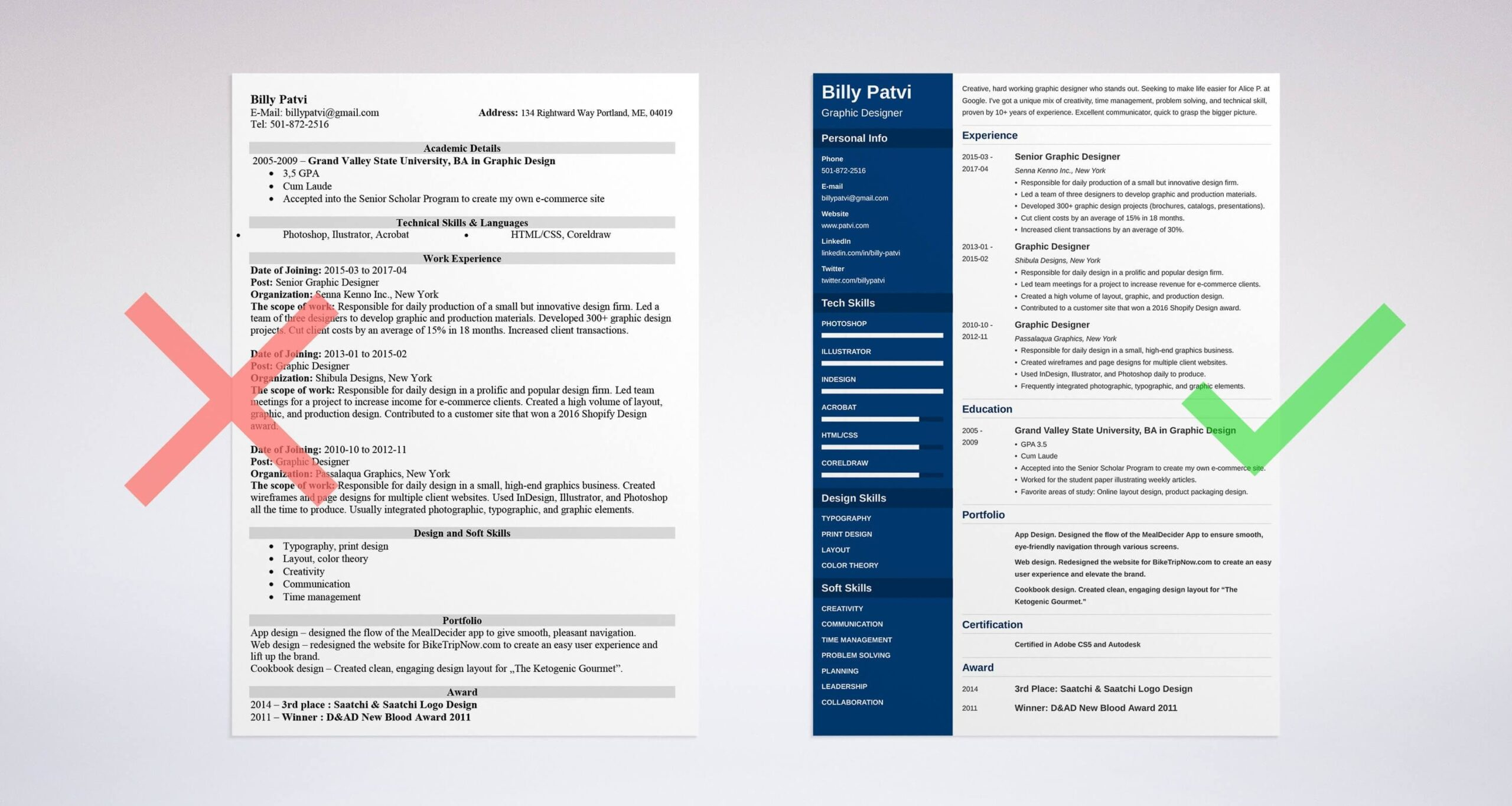 graphic designer resume examples and design tips for professional samples medical Resume Professional Graphic Design Resume