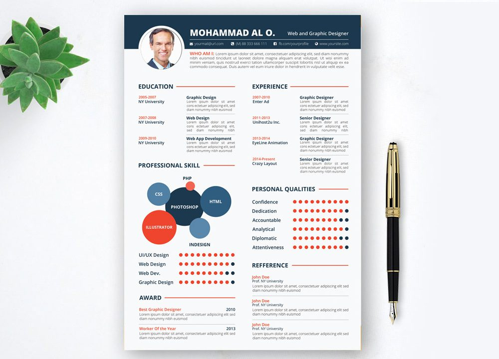 infographic resume template free resumekraft infograph 1000x720 sap bods experience ios Resume Infographic Resume Download