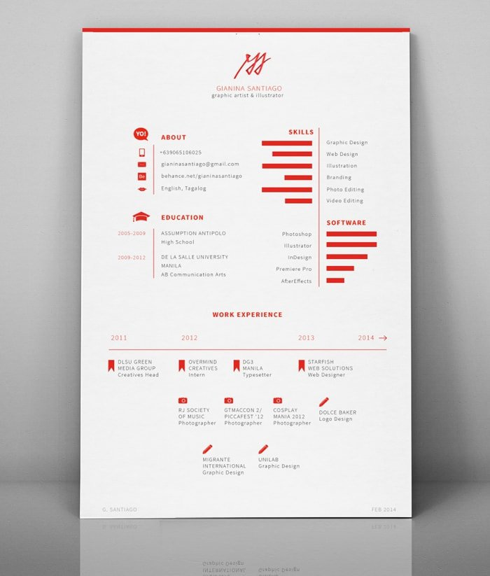 inspiring resume designs to learn from canva santiago template business analyst should Resume Santiago Resume Template