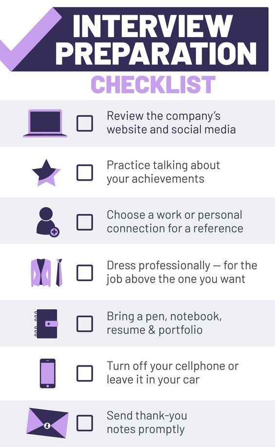 interview preparation checklist job advice tips resume writing consultation services Resume Resume Writing Checklist