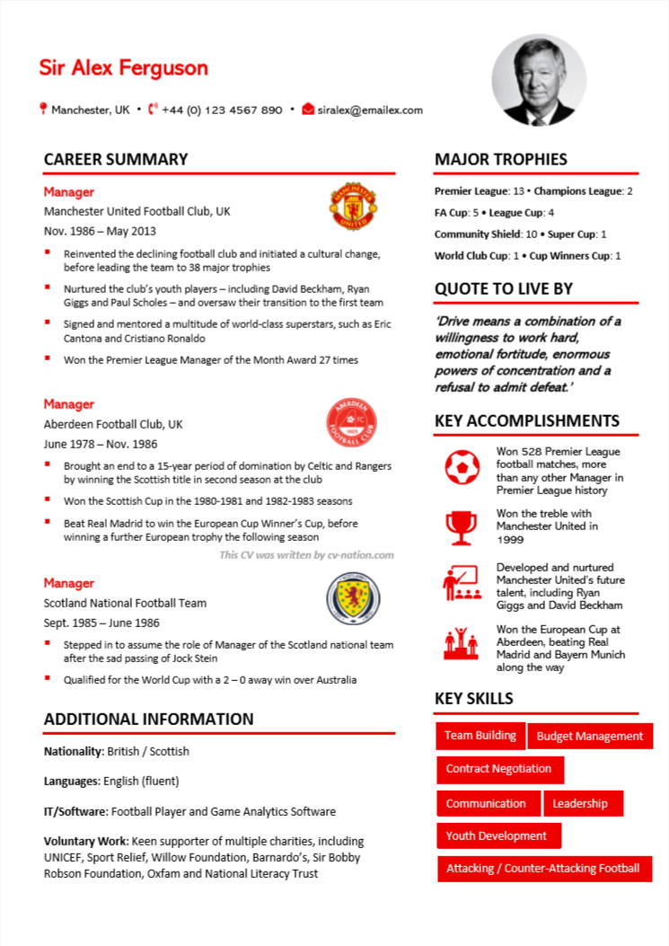 leadership skills for cvs and resumes to show them cv nation capabilities examples resume Resume Capabilities Examples For Resume