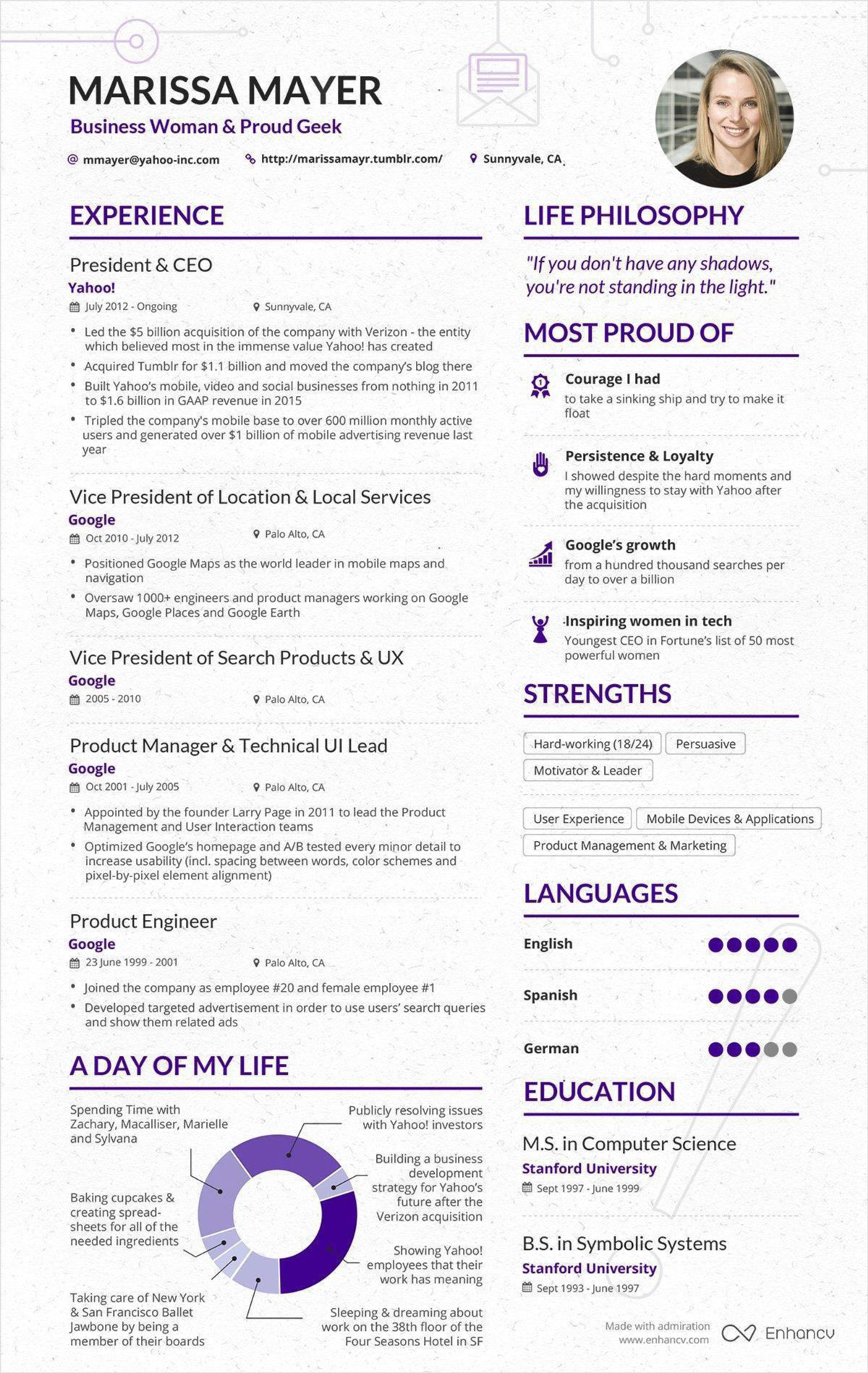 marissa mayer resume has gone viral again but is it all cracked up to linkedin talent Resume Resume Of Ceo Of Google