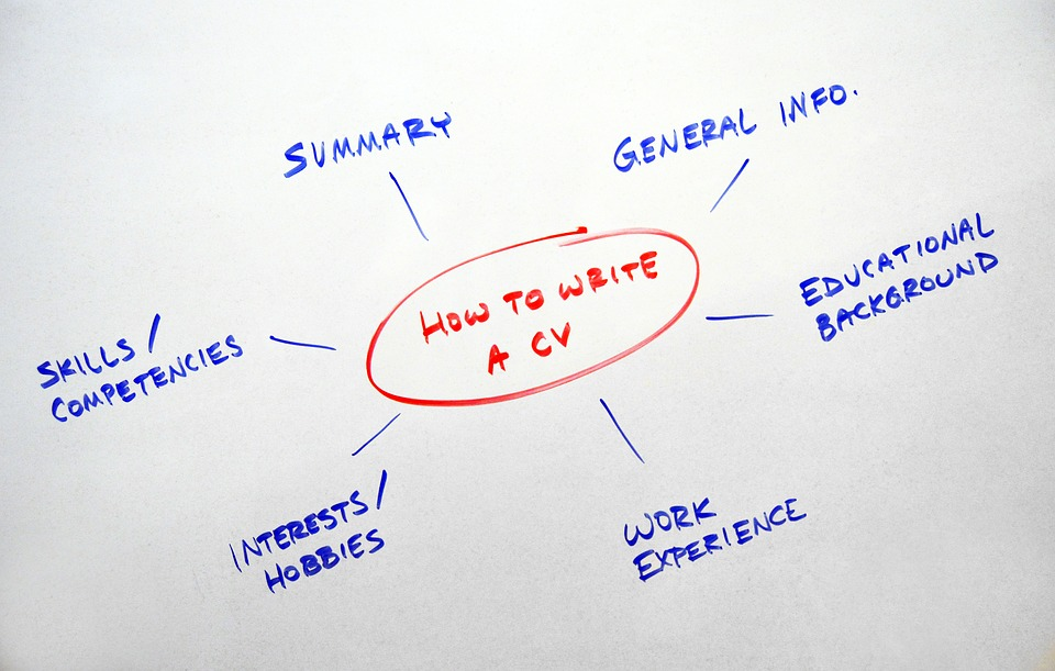 most common resume issues you should avoid the ticker interests for to whiteboard Resume Common Interests For Resume