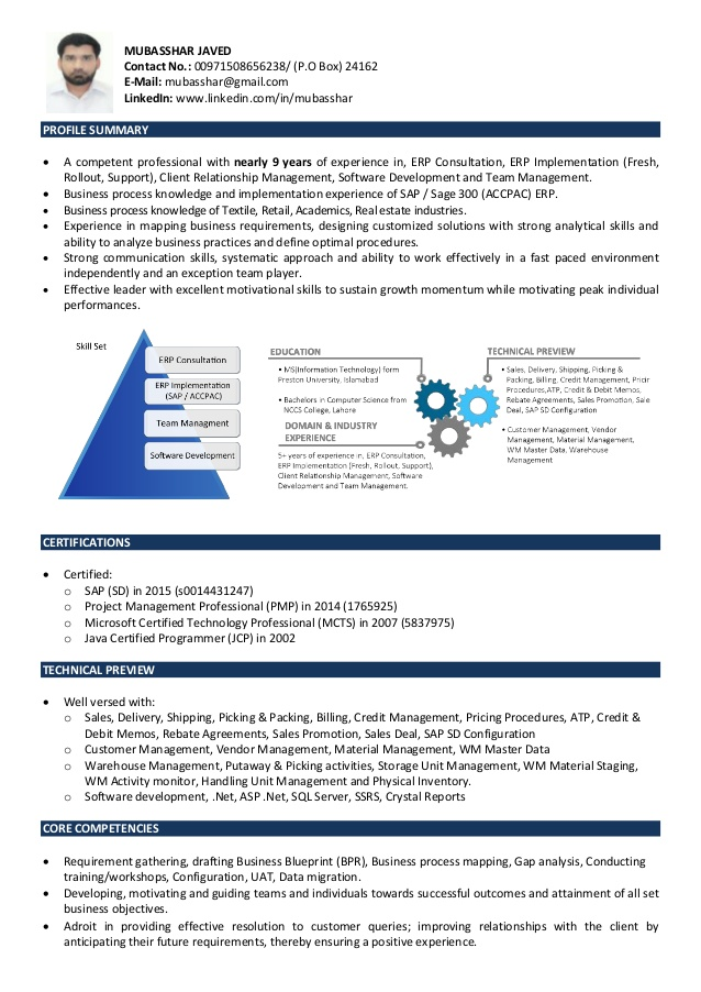 mubasshar resume erp consultant with experience mubasshars easy template free lab Resume Resume With Erp Experience