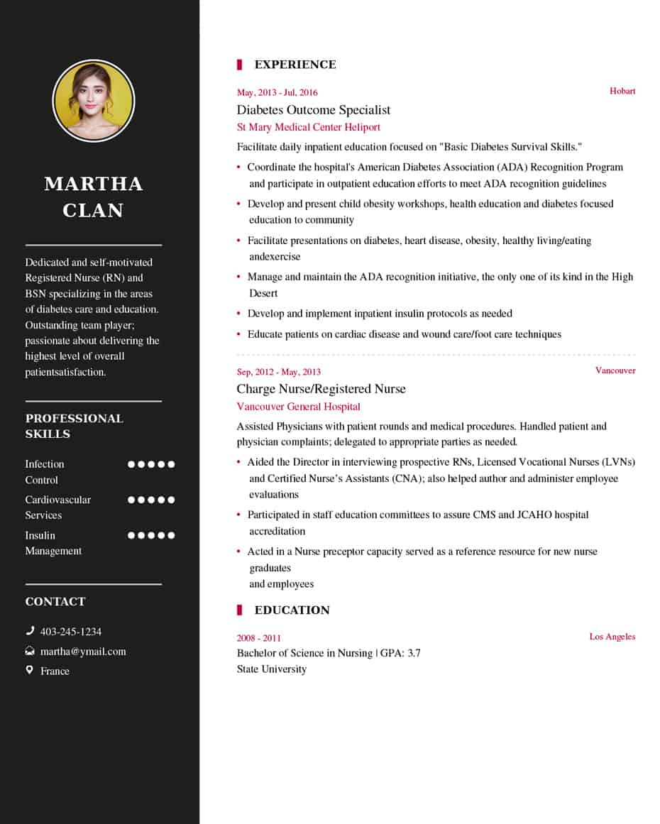 nurse resume sample latest example my format free builder examples executive classic Resume Resume Builder Examples