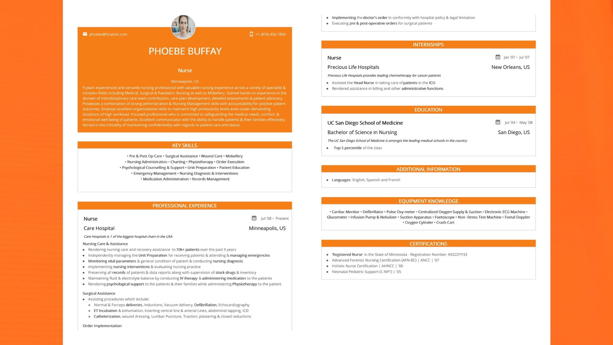 nursing resume guide to resumes samples examples buzzwords cover letter for job reu Resume Nursing Resume Buzzwords