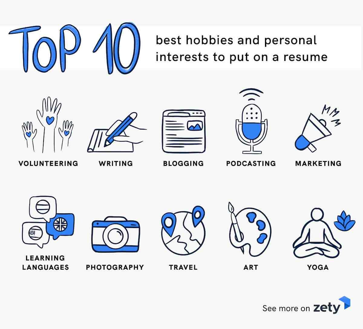 of hobbies and interests for resume cv examples top best personal to put on orthopedic Resume Hobbies Interests Resume Examples