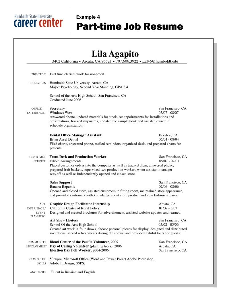 part time job resume samples free templates examples first objective private investigator Resume First Time Resume Objective Samples