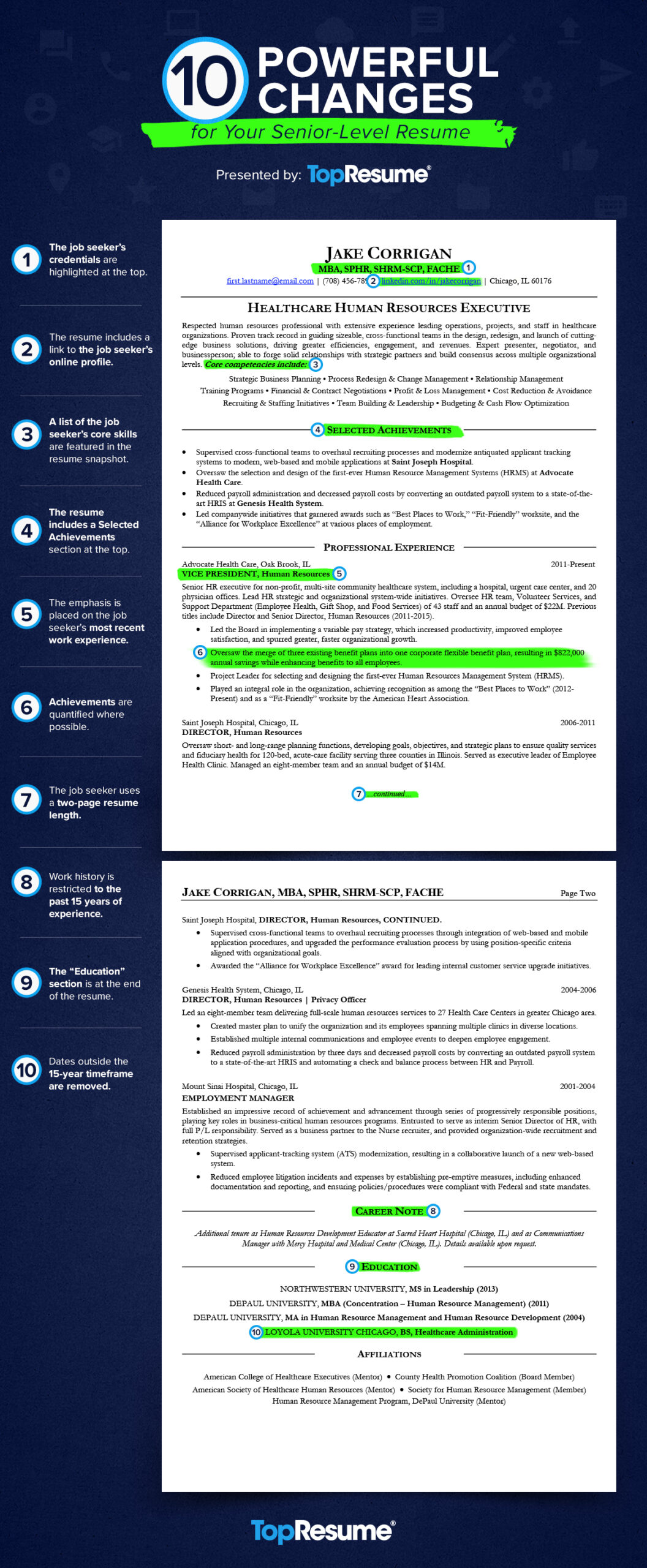 powerful changes for your executive level resume topresume creating that stands out ig v1 Resume Creating A Resume That Stands Out