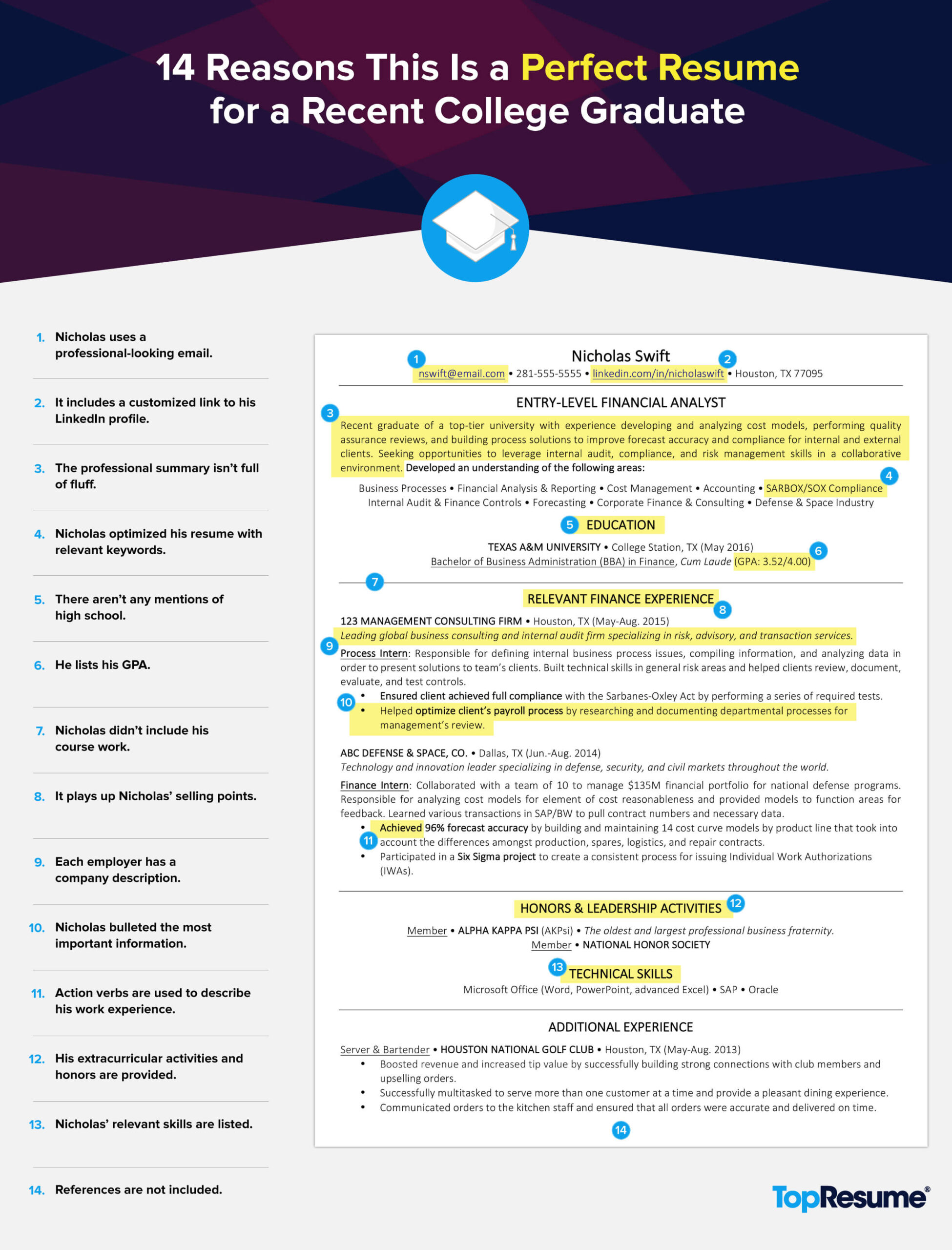 reasons this is perfect recent college graduate resume topresume sample with degree Resume Sample Resume With College Degree