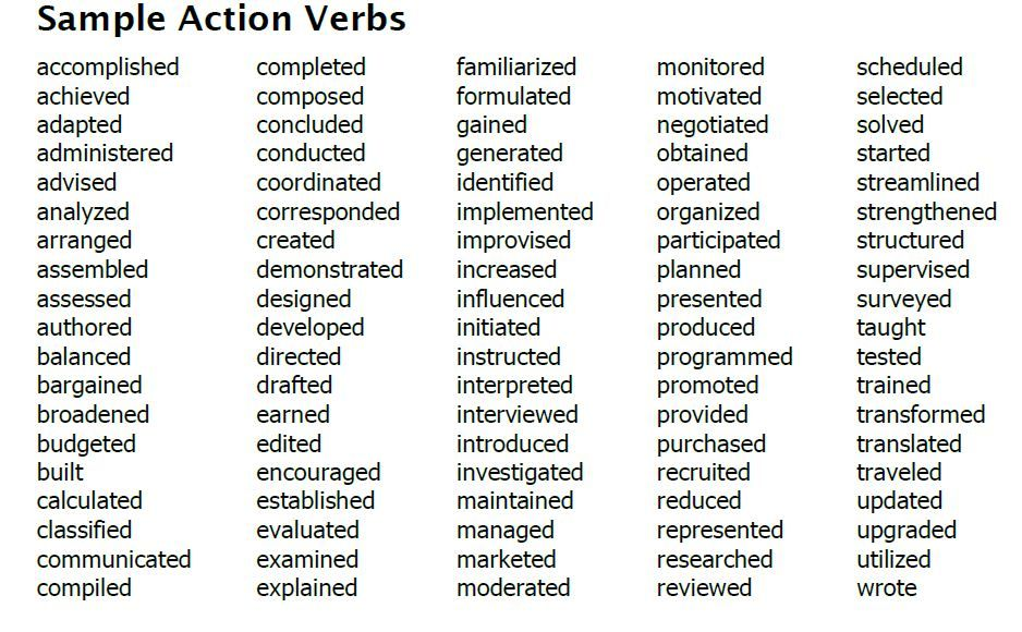 resume action verbs templates template builder tdfvhaw words adjectives for skills Resume Verbs For Resume Skills