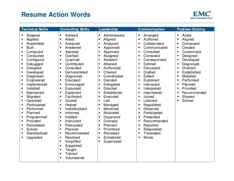 resume action words for customer service coordination skills database management sample Resume Resume Power Words For Customer Service