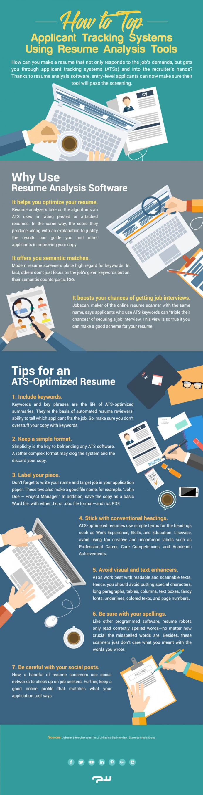 resume analysis aids in passing the applicant tracking system visual ly check w1500 music Resume Applicant Tracking System Resume Check