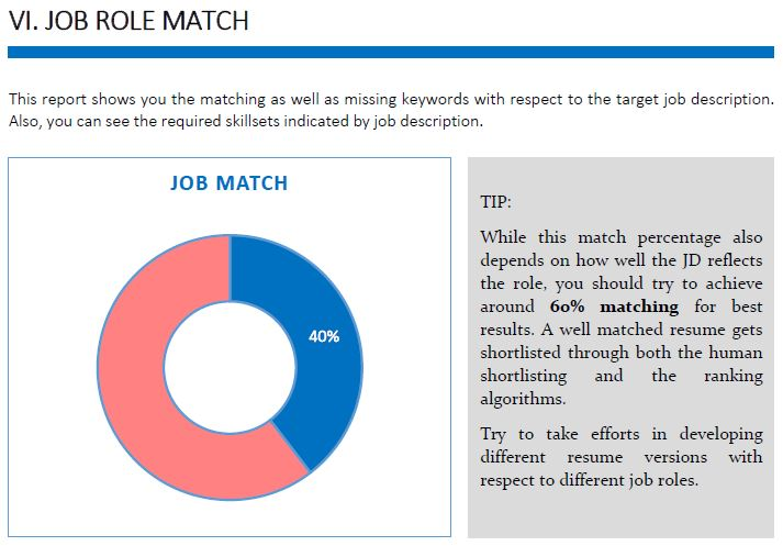 resume analysis and results check job match get points report for free mentorrd your Resume Your Resume Matches This Job